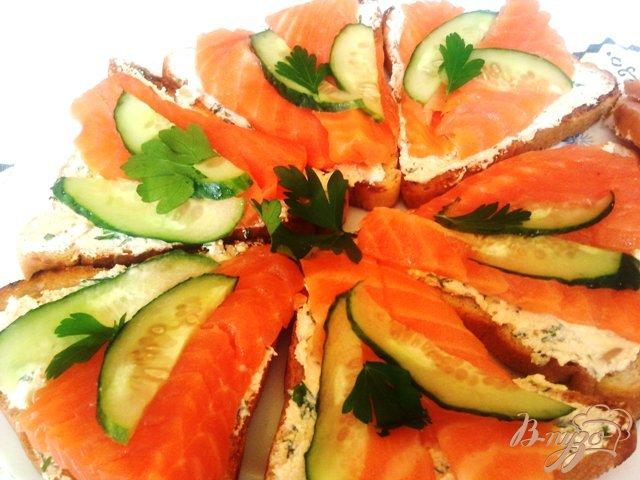 Фото приготовление рецепта: Бутерброды с форелью
