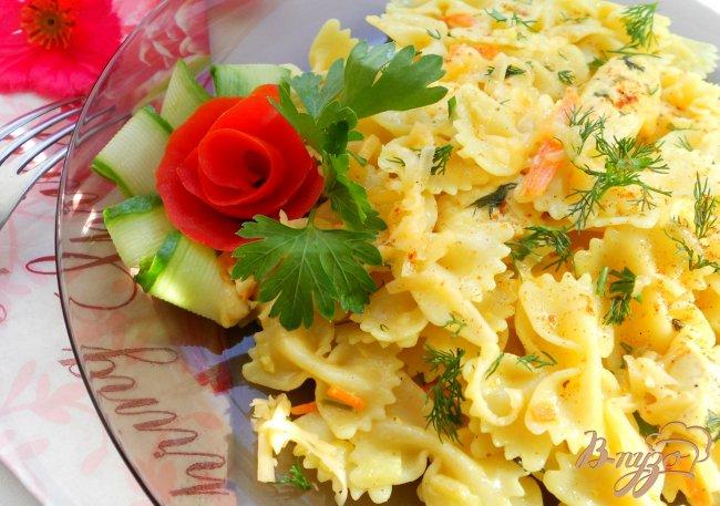 Фарфалле с курицей и грибами в сливочном соусе пошаговый рецепт 26